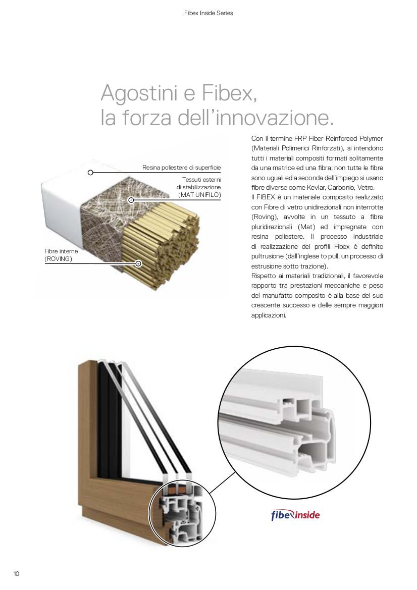 Dettaglio Fibex   Agostini Point Monfalcone
